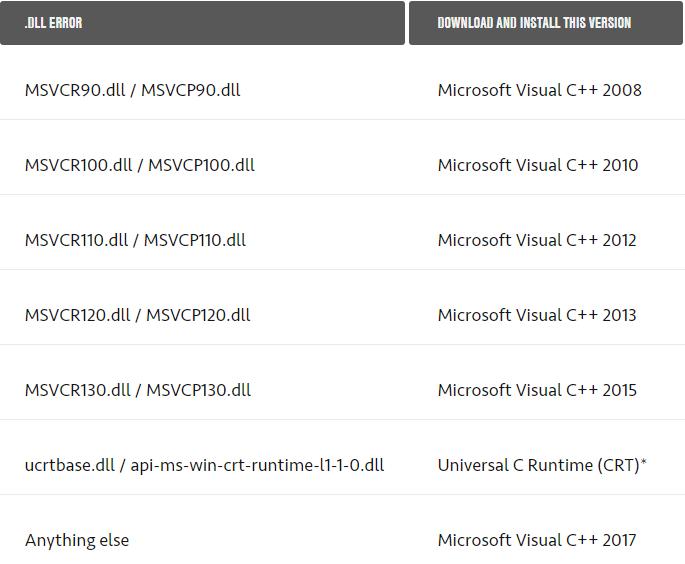 VC++ and  dll errors with Origin – Origin